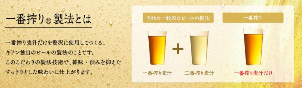 キリン一番搾り超芳醇の一番搾りの説明_公式サイトより